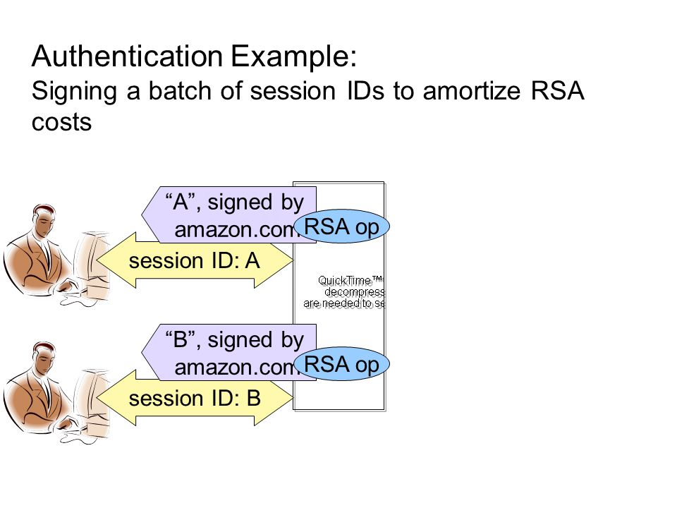 Authentication Example: Signing a batch of session IDs to amortize RSA costs session ID: A A , signed by amazon.com RSA op session ID: B B , signed by amazon.com RSA op