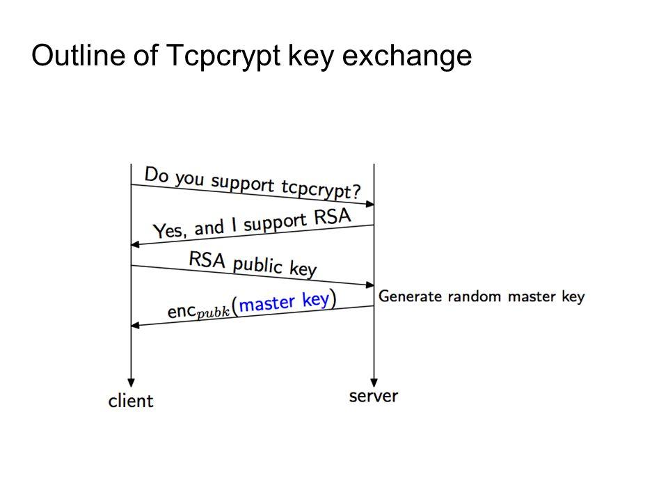 Outline of Tcpcrypt key exchange