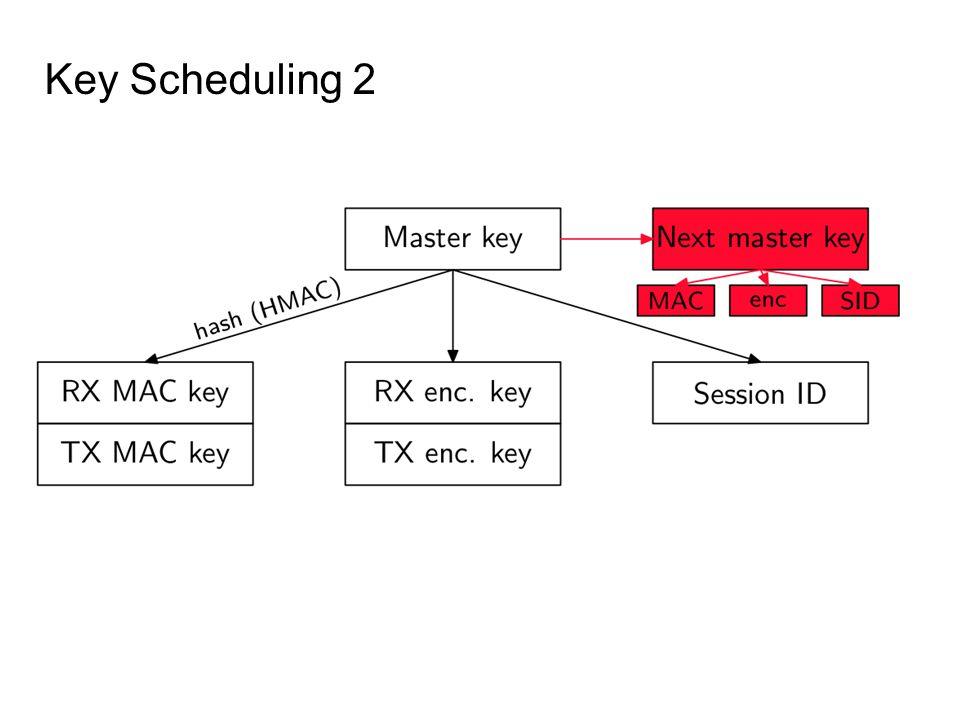Key Scheduling 2