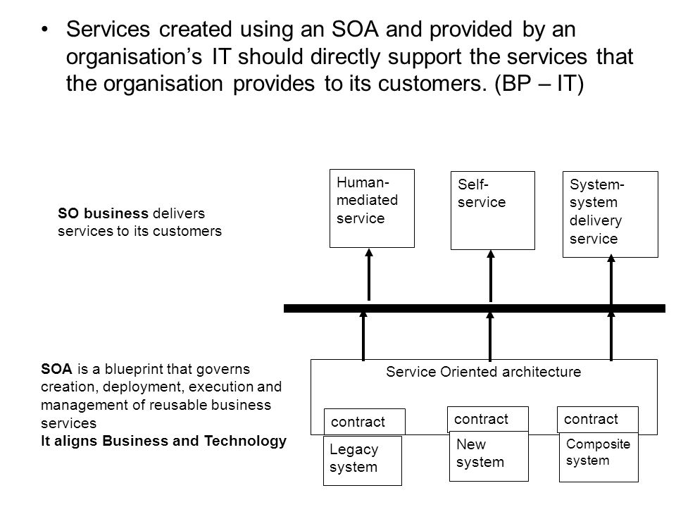 Services created using an SOA and provided by an organisation's IT should directly support the services that the organisation provides to its customer