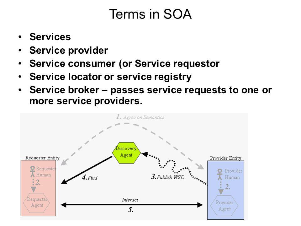 Terms in SOA Services Service provider Service consumer (or Service requestor Service locator or service registry Service broker – passes service requ