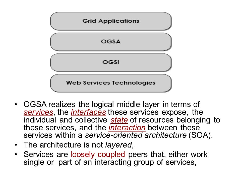 OGSA realizes the logical middle layer in terms of services, the interfaces these services expose, the individual and collective state of resources be