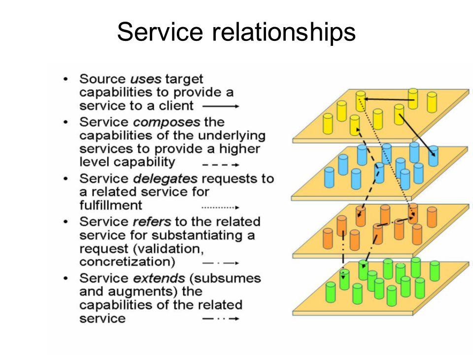 Service relationships