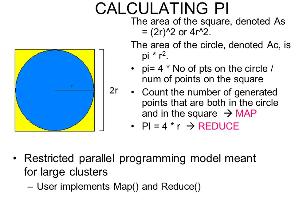 The area of the square, denoted As = (2r)^2 or 4r^2. The area of the circle, denoted Ac, is pi * r 2. pi= 4 * No of pts on the circle / num of points