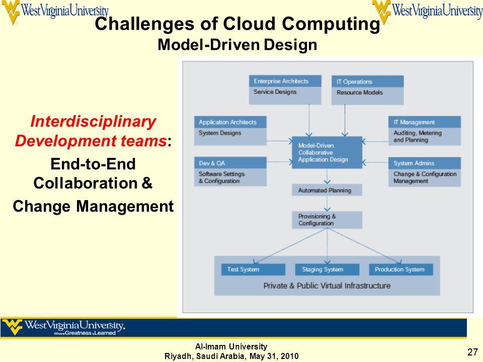 Al-Imam University Riyadh, Saudi Arabia, May 31, 2010 27 Challenges of Cloud Computing Model-Driven Design Interdisciplinary Development teams: End-to-End Collaboration & Change Management