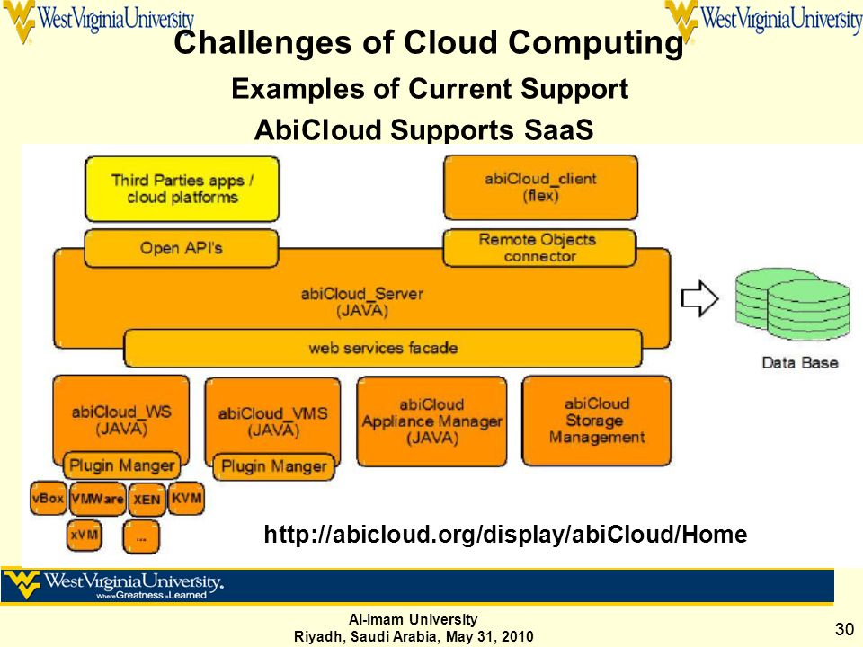 Al-Imam University Riyadh, Saudi Arabia, May 31, 2010 30 Challenges of Cloud Computing Examples of Current Support AbiCloud Supports SaaS http://abicloud.org/display/abiCloud/Home