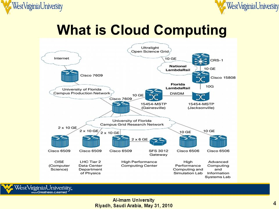 Al-Imam University Riyadh, Saudi Arabia, May 31, 2010 44 What is Cloud Computing