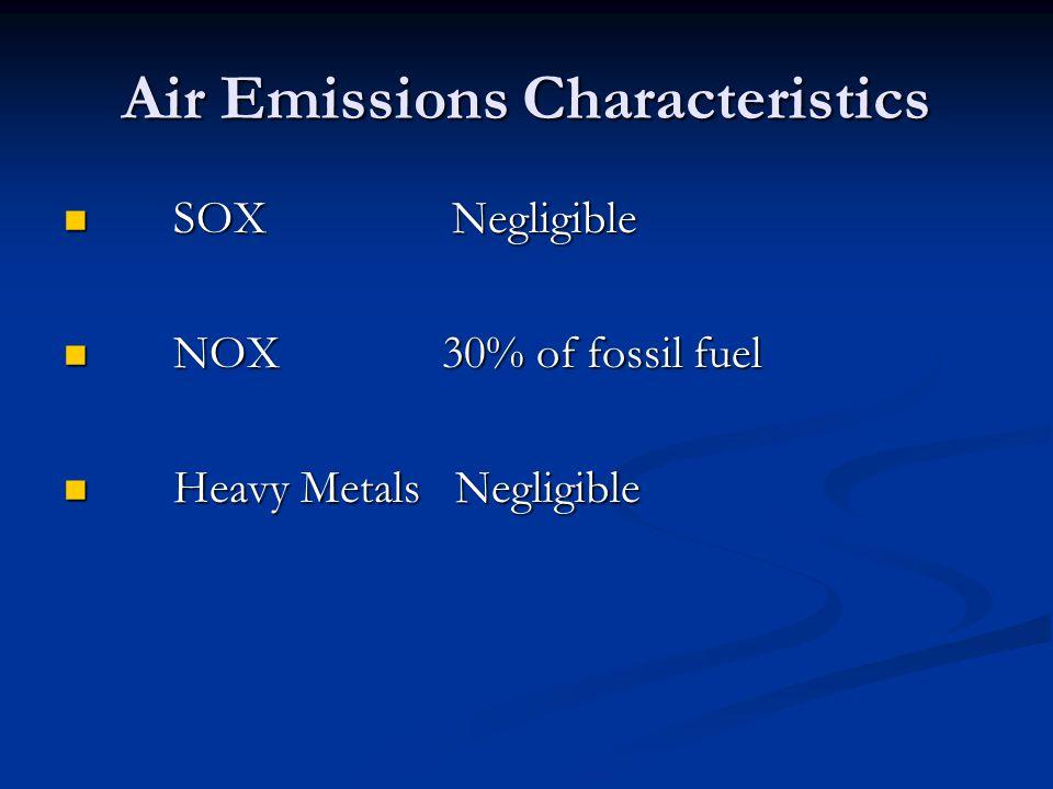 Air Emissions Characteristics SOX Negligible SOX Negligible NOX 30% of fossil fuel NOX 30% of fossil fuel Heavy Metals Negligible Heavy Metals Negligible
