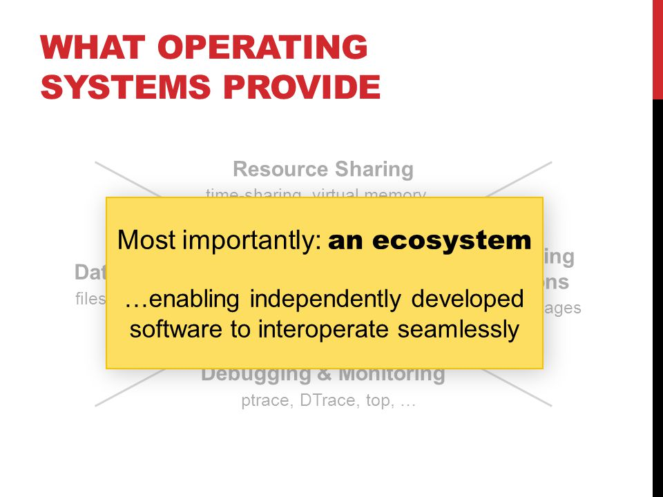 WHAT OPERATING SYSTEMS PROVIDE Resource Sharing Data Sharing Programming Abstractions Debugging & Monitoring time-sharing, virtual memory, … ptrace, DTrace, top, … files, pipes, IPC, … libraries, languages Most importantly: an ecosystem …enabling independently developed software to interoperate seamlessly Most importantly: an ecosystem …enabling independently developed software to interoperate seamlessly