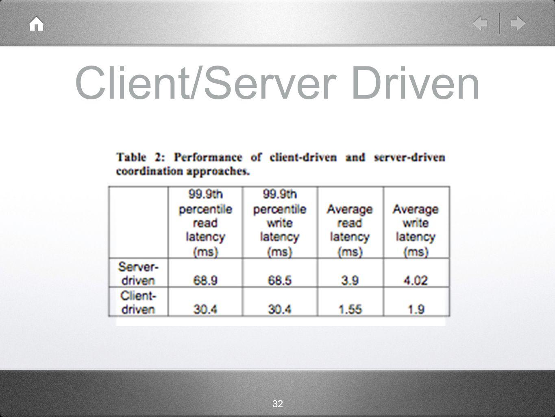 32 Client/Server Driven