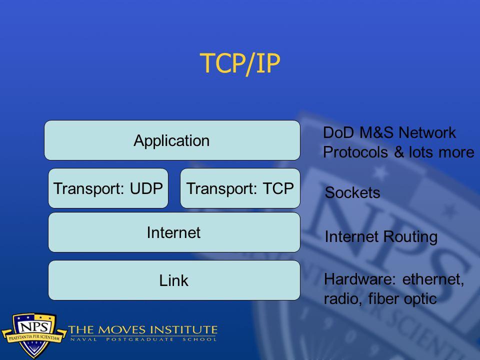 TCP/IP Link Internet Transport: UDPTransport: TCP Application Hardware: ethernet, radio, fiber optic Internet Routing Sockets DoD M&S Network Protocols & lots more