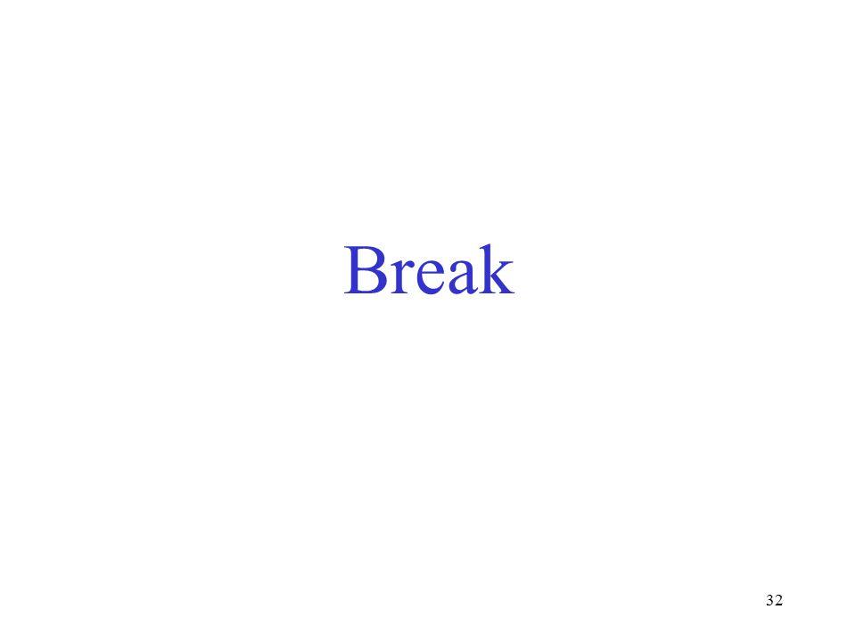 32 Break
