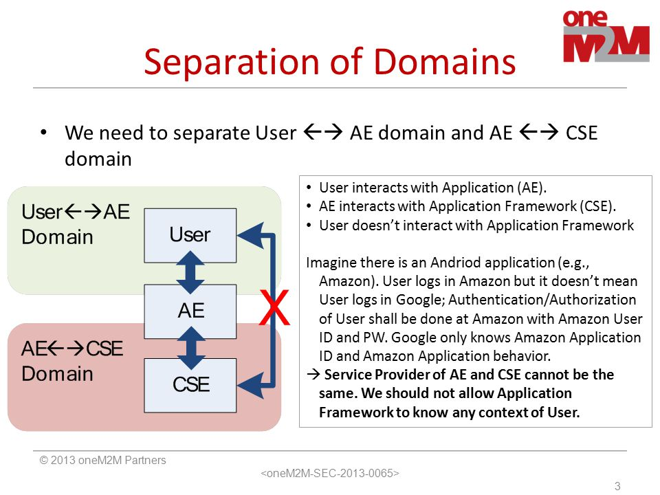 We need to separate User  AE domain and AE  CSE domain © 2013 oneM2M Partners 3 User interacts with Application (AE). AE interacts with Applicatio