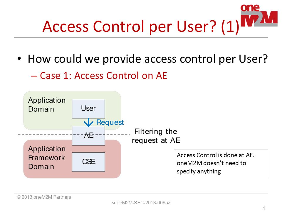 Access Control per User. (1) How could we provide access control per User.