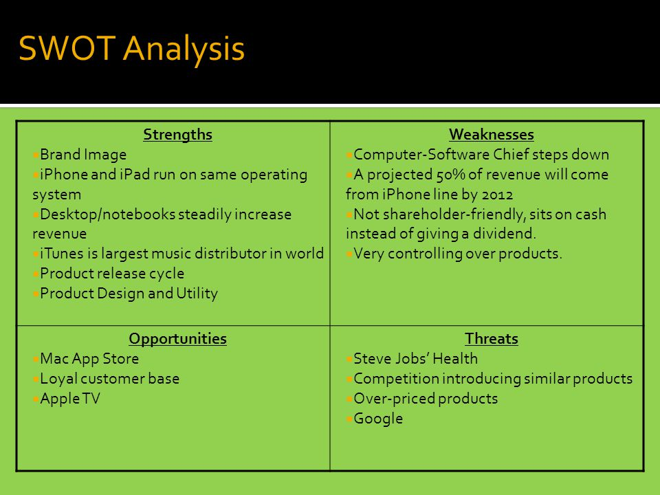 SWOT Analysis Strengths  Brand Image  iPhone and iPad run on same operating system  Desktop/notebooks steadily increase revenue  iTunes is largest music distributor in world  Product release cycle  Product Design and Utility Weaknesses  Computer-Software Chief steps down  A projected 50% of revenue will come from iPhone line by 2012  Not shareholder-friendly, sits on cash instead of giving a dividend.