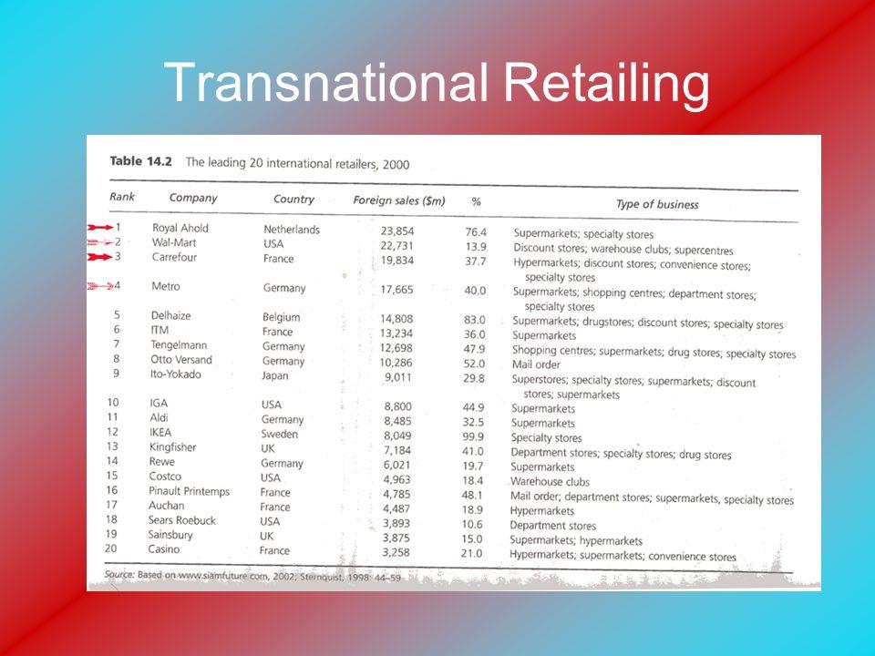 Transnational Retailing