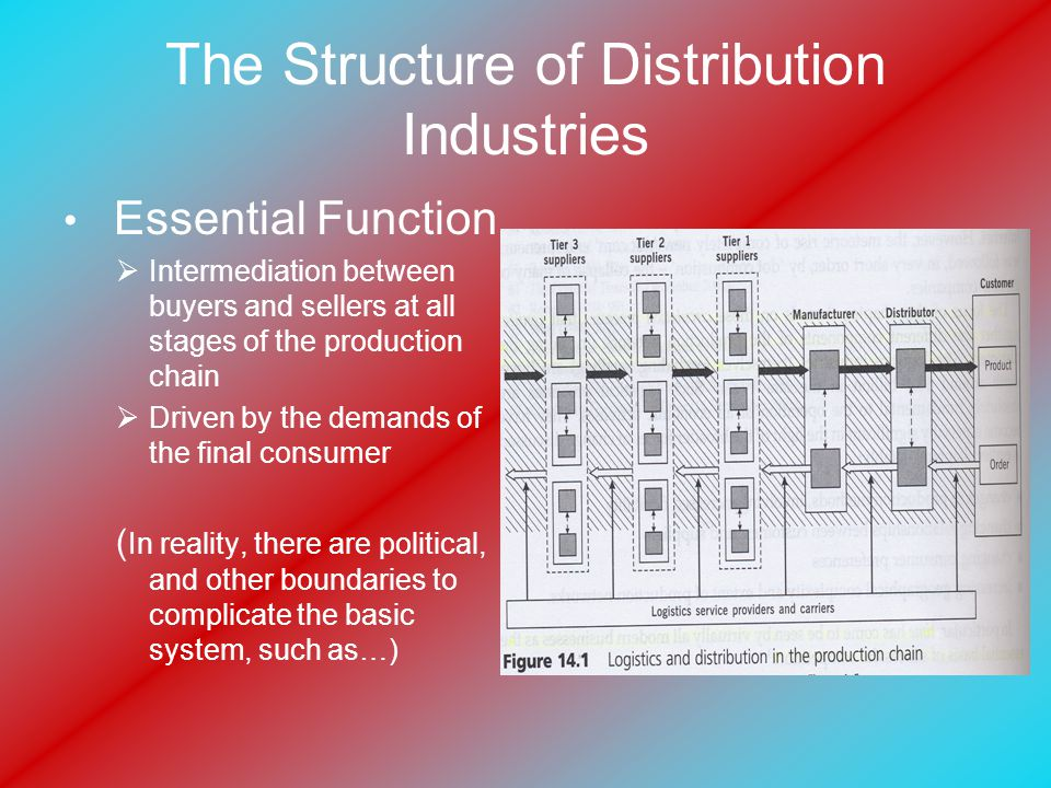 The Structure of Distribution Industries Essential Function  Intermediation between buyers and sellers at all stages of the production chain  Driven by the demands of the final consumer ( In reality, there are political, and other boundaries to complicate the basic system, such as…)