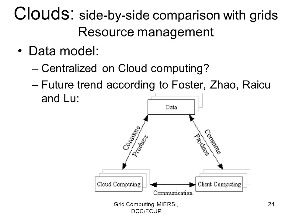 Grid Computing, MIERSI, DCC/FCUP 24 Clouds: side-by-side comparison with grids Resource management Data model: –Centralized on Cloud computing? –Futur
