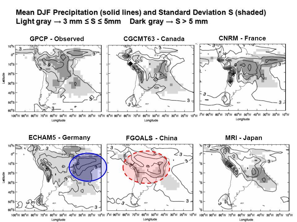 10 GPCP - Observed Mean DJF Precipitation (solid lines) and Standard Deviation S (shaded) Light gray → 3 mm ≤ S ≤ 5mm Dark gray → S > 5 mm CGCMT63 - Canada CNRM - France ECHAM5 - Germany FGOALS - China MRI - Japan