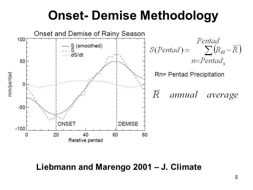 5 Rn= Pentad Precipitation Liebmann and Marengo 2001 – J. Climate Onset- Demise Methodology