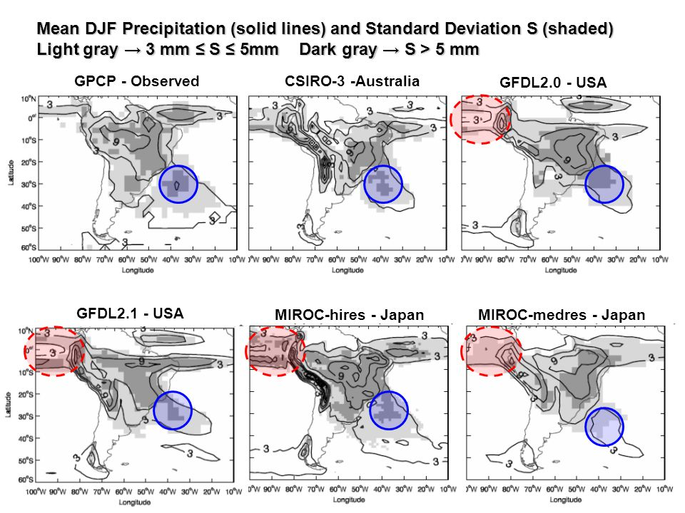 9 Mean DJF Precipitation (solid lines) and Standard Deviation S (shaded) Light gray → 3 mm ≤ S ≤ 5mm Dark gray → S > 5 mm CSIRO-3 -Australia GFDL2.0 - USA GFDL2.1 - USA MIROC-hires - JapanMIROC-medres - Japan GPCP - Observed