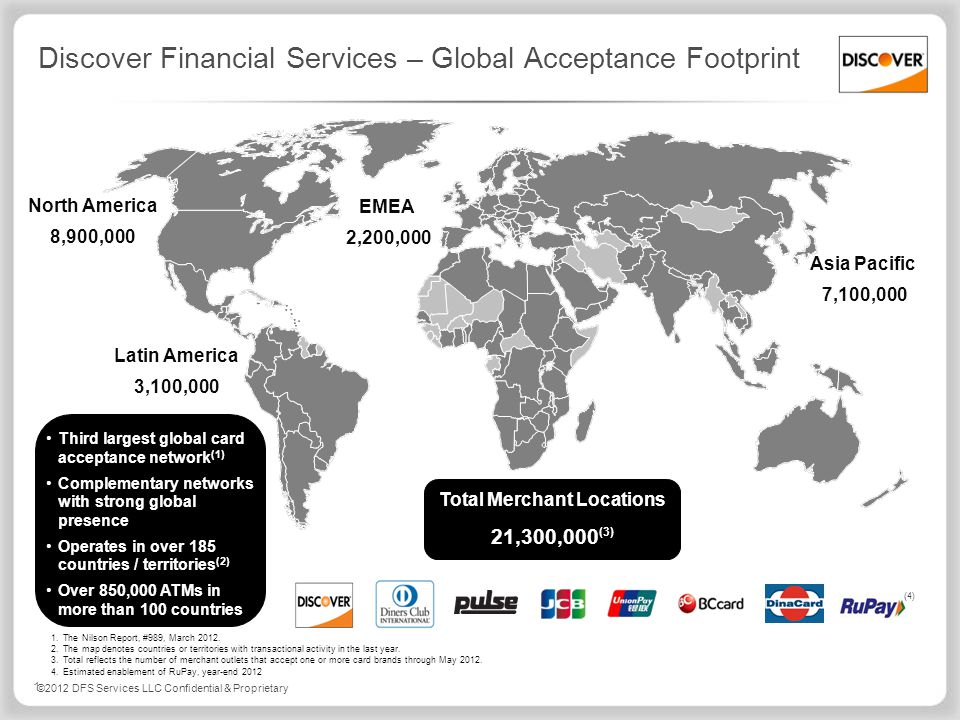 ©2012 DFS Services LLC Confidential & Proprietary Discover Financial Services – Global Acceptance Footprint Third largest global card acceptance network (1) Complementary networks with strong global presence Operates in over 185 countries / territories (2) Over 850,000 ATMs in more than 100 countries North America 8,900,000 Asia Pacific 7,100,000 EMEA 2,200,000 Latin America 3,100,000 1.The Nilson Report, #989, March 2012.