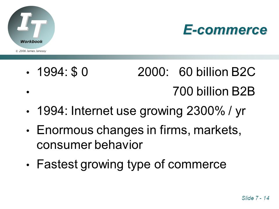 Slide 7 - 14 E-commerce 1994: $ 02000: 60 billion B2C 700 billion B2B 1994: Internet use growing 2300% / yr Enormous changes in firms, markets, consumer behavior Fastest growing type of commerce