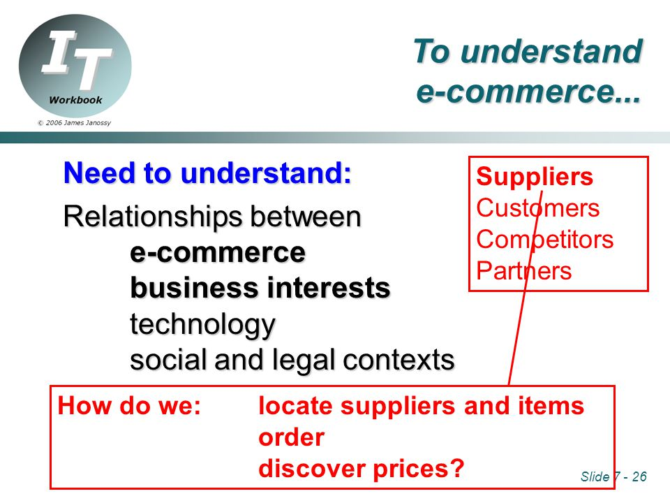 Slide 7 - 26 Need to understand: Relationships between e-commerce e-commerce business interests technology social and legal contexts Suppliers Customers Competitors Partners How do we: locate suppliers and items order discover prices.