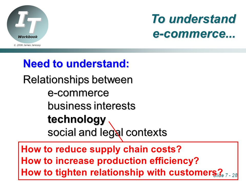 Slide 7 - 28 Need to understand: Relationships between e-commerce e-commerce business interests technology social and legal contexts How to reduce supply chain costs.