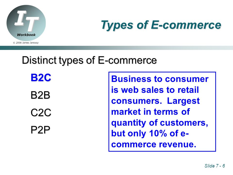 Slide 7 - 6 Types of E-commerce Distinct types of E-commerce B2CB2BC2CP2P Business to consumer is web sales to retail consumers.