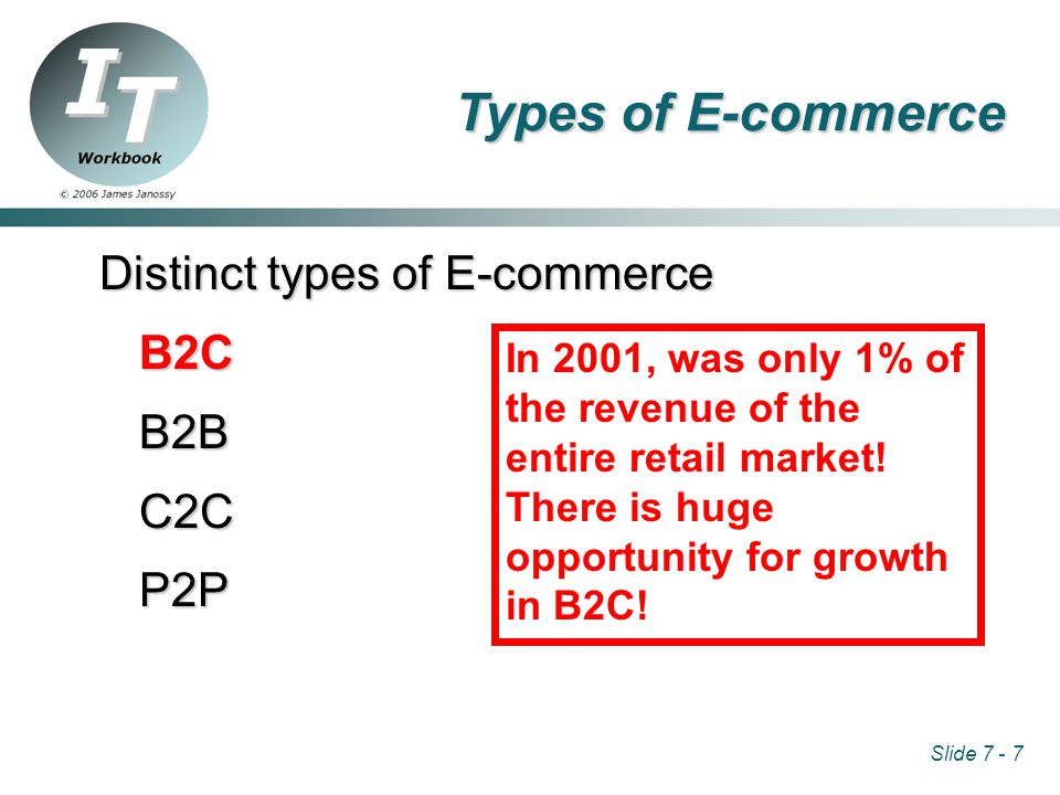 Slide 7 - 7 Distinct types of E-commerce B2CB2BC2CP2P In 2001, was only 1% of the revenue of the entire retail market.