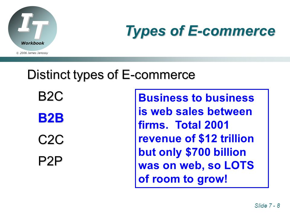 Slide 7 - 8 Distinct types of E-commerce B2CB2BC2CP2P Business to business is web sales between firms.