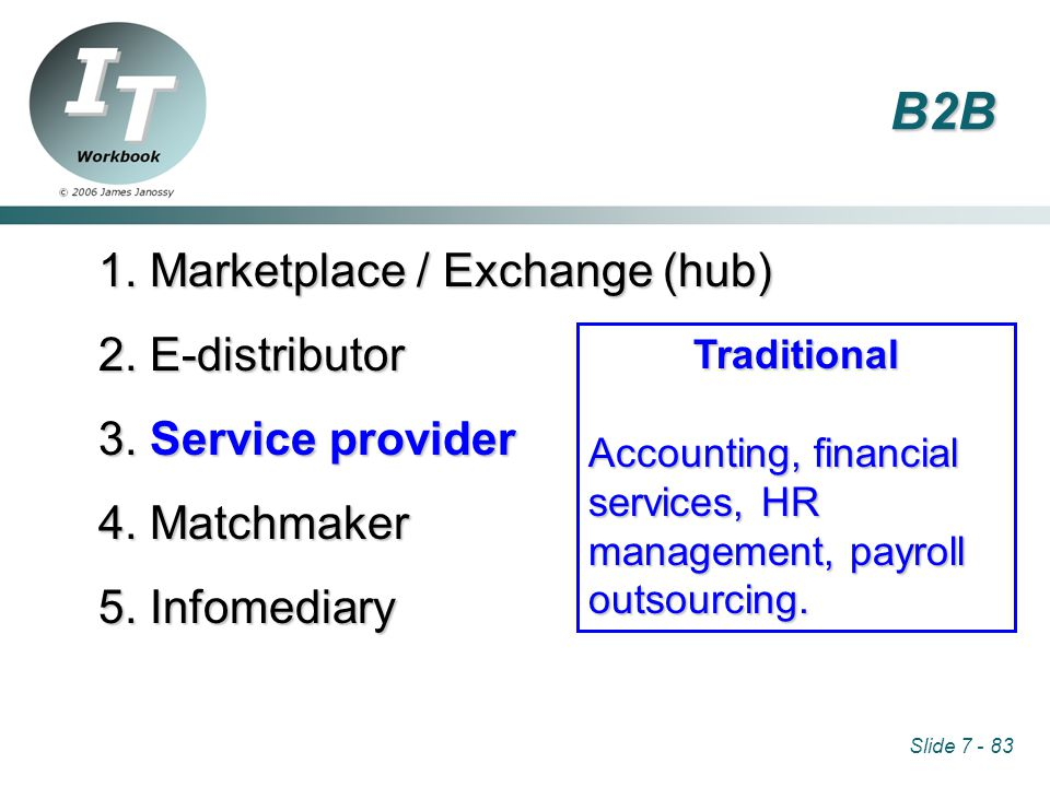 Slide 7 - 83 1. Marketplace / Exchange (hub) 2. E-distributor 3.