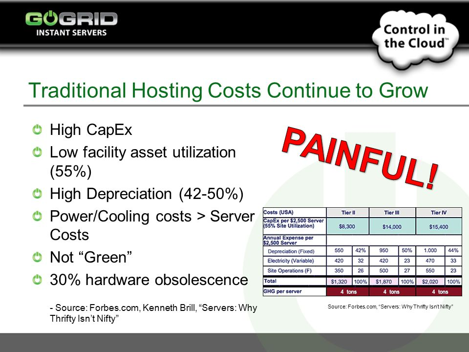 Traditional Hosting Costs Continue to Grow High CapEx Low facility asset utilization (55%) High Depreciation (42-50%) Power/Cooling costs > Server Costs Not Green 30% hardware obsolescence - Source: Forbes.com, Kenneth Brill, Servers: Why Thrifty Isn't Nifty Source: Forbes.com, Servers: Why Thrifty Isn't Nifty