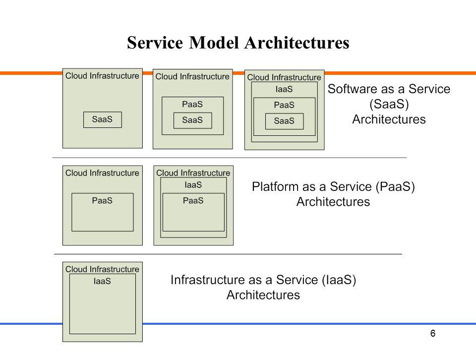 6 Service Model Architectures