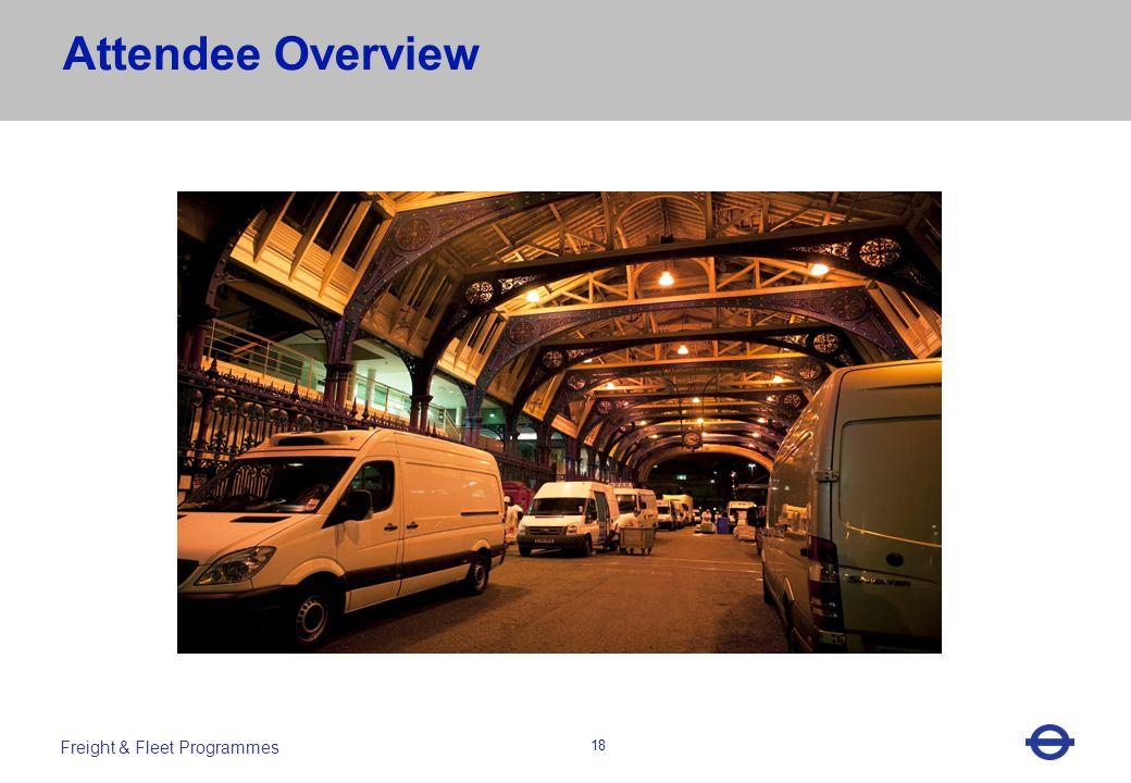 Heading 18 Freight & Fleet Programmes 18 Attendee Overview