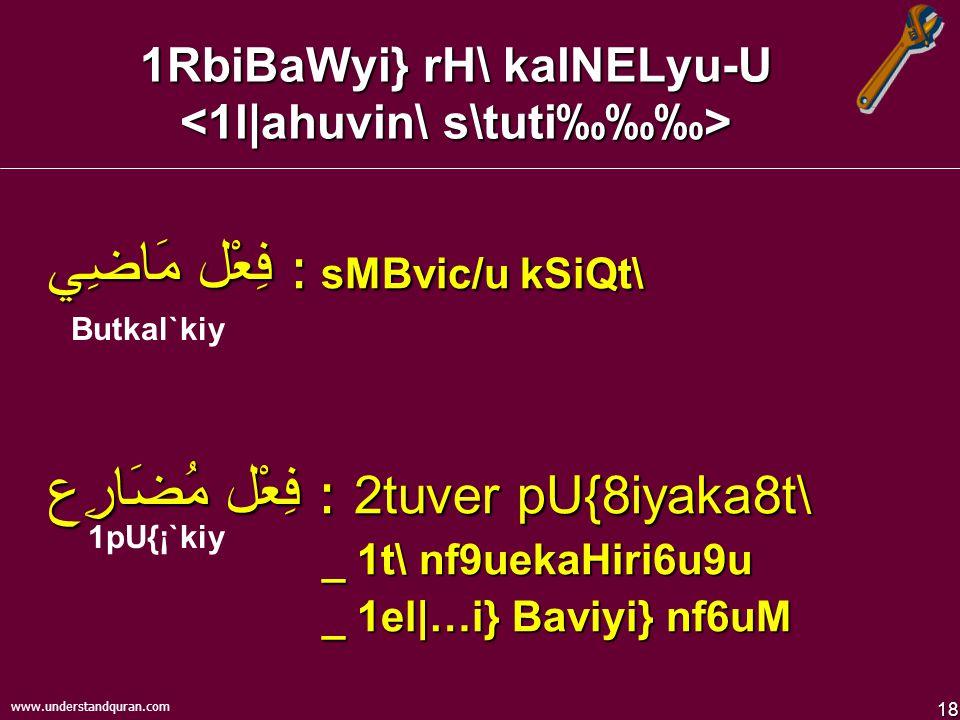 17 www.understandquran.com قواعد – vYakrzM xI{G wVasM 4fu8EwWM TPI 1nusric/\ 4l|a 4k\s{eessuM ecy/uk.