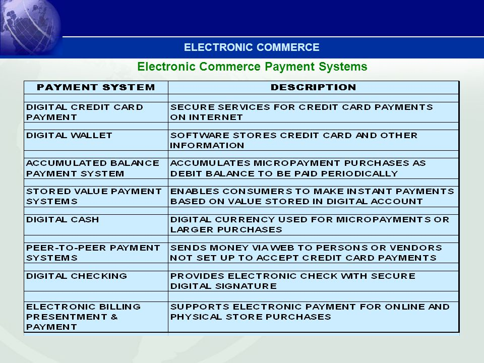 Electronic Commerce Payment Systems ELECTRONIC COMMERCE