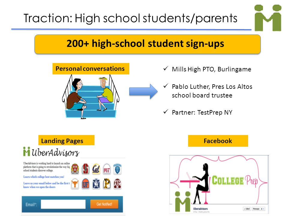 Traction: High school students/parents 200+ high-school student sign-ups Personal conversations Landing Pages Facebook Mills High PTO, Burlingame Pabl