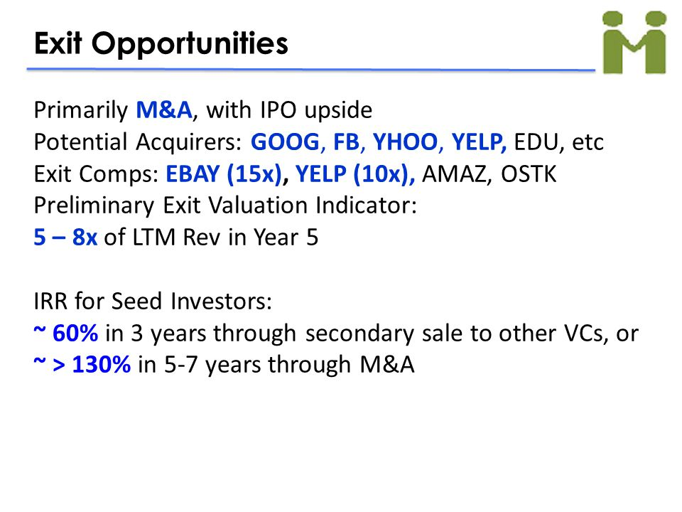 Exit Opportunities Primarily M&A, with IPO upside Potential Acquirers: GOOG, FB, YHOO, YELP, EDU, etc Exit Comps: EBAY (15x), YELP (10x), AMAZ, OSTK P