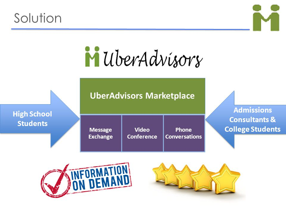 UberAdvisors Marketplace Message Exchange Phone Conversations Video Conference Solution High School Students Admissions Consultants & College Students