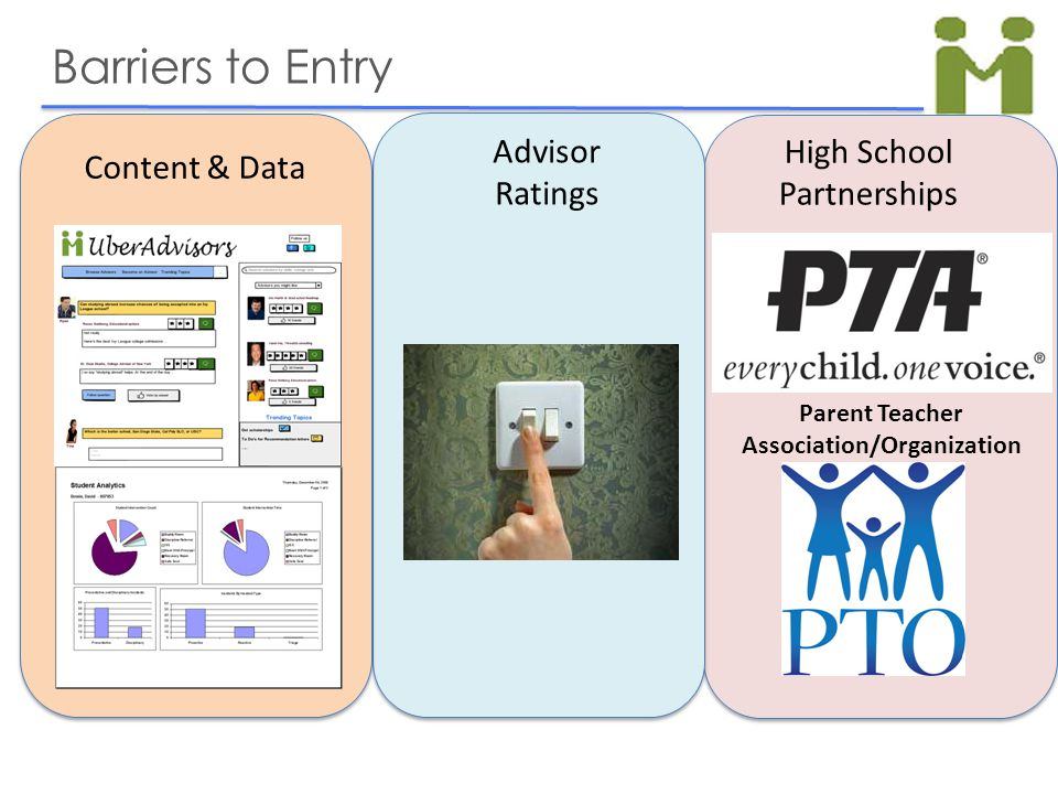 Barriers to Entry High School Partnerships Advisor Ratings Content & Data Parent Teacher Association/Organization