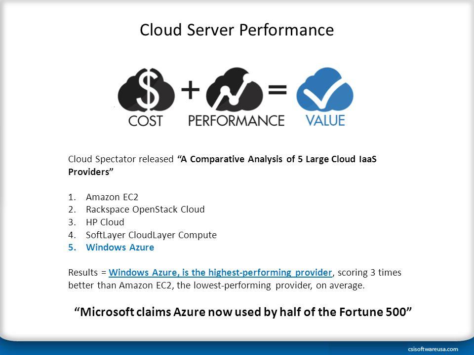 "Cloud Spectator released ""A Comparative Analysis of 5 Large Cloud IaaS Providers"" 1.Amazon EC2 2.Rackspace OpenStack Cloud 3.HP Cloud 4.SoftLayer Clou"