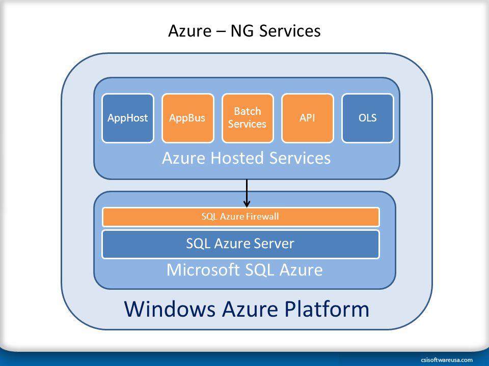 Windows Azure Platform Azure – NG Services Azure Hosted Services AppHostAppBus Batch Services APIOLS Microsoft SQL Azure SQL Azure Server SQL Azure Fi
