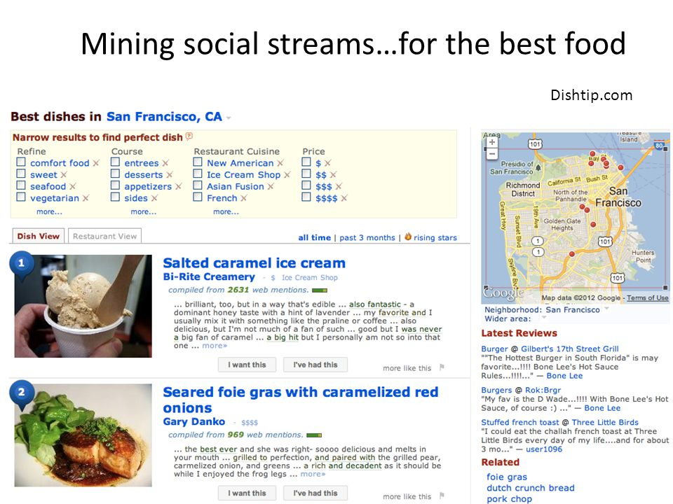 Mining social streams…for the best food Dishtip.com