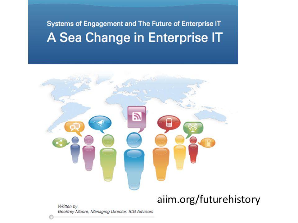 aiim.org/futurehistory