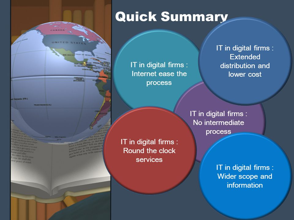 Quick Summary IT in digital firms : Internet ease the process IT in digital firms : No intermediate process IT in digital firms : Round the clock services IT in digital firms : Extended distribution and lower cost IT in digital firms : Wider scope and information