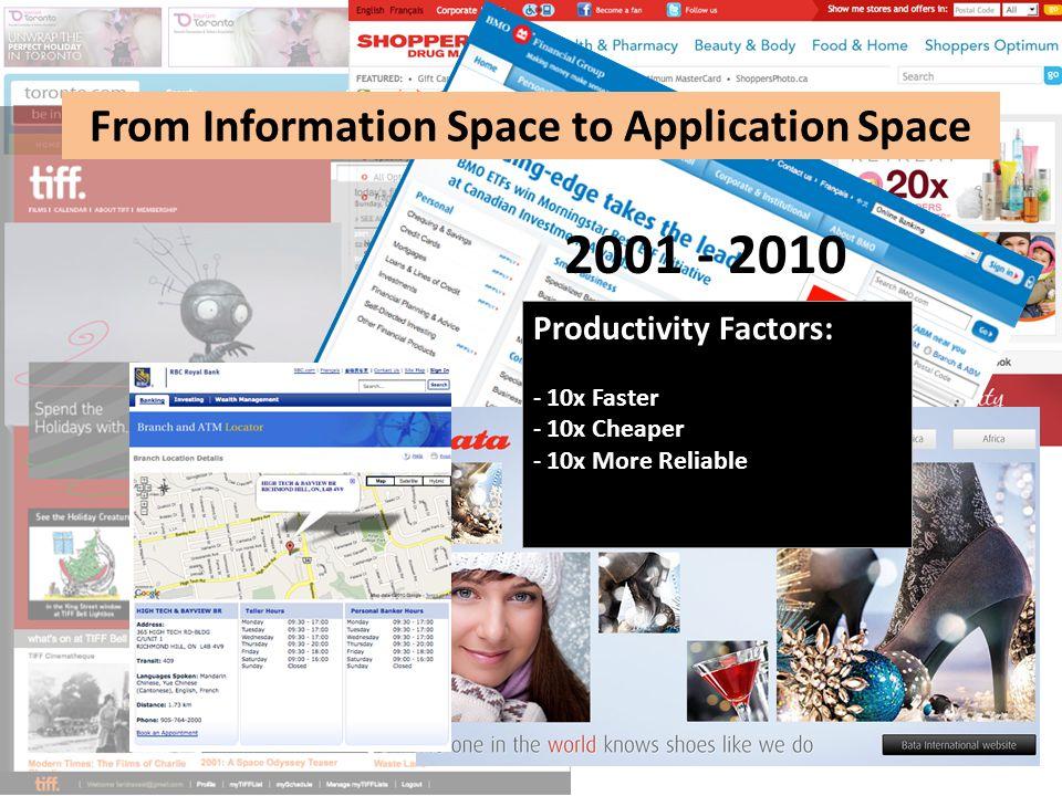 Next Generation Web Sites.Next Wave.