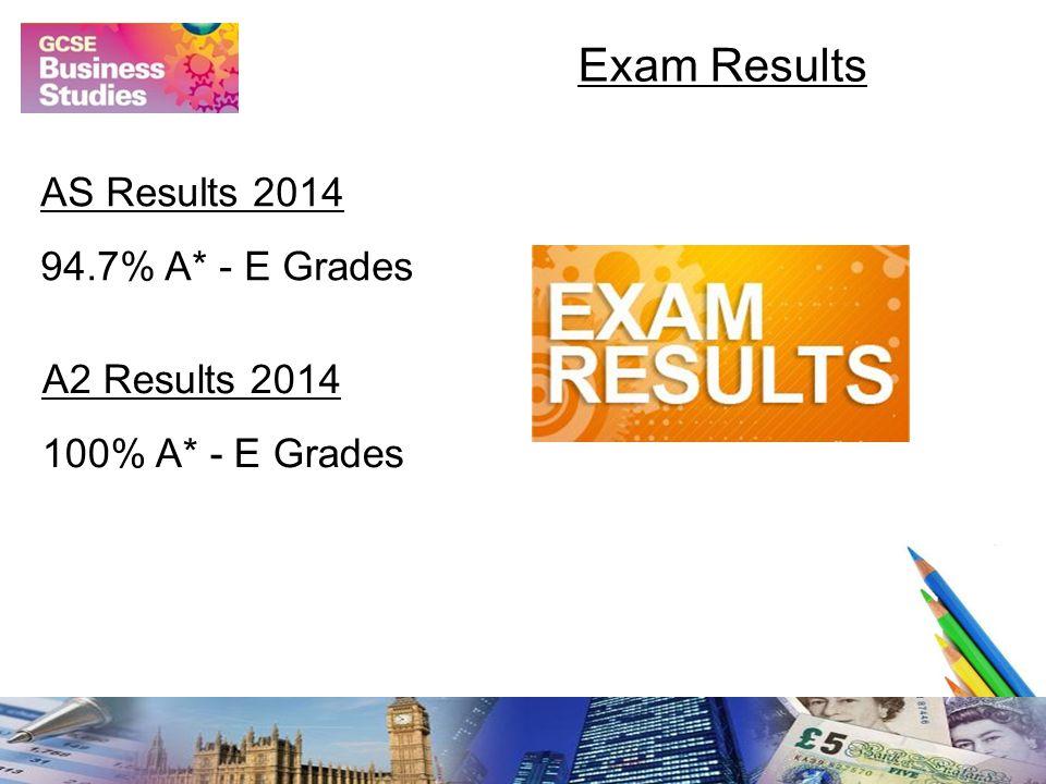 Exam Results AS Results 2014 94.7% A* - E Grades A2 Results 2014 100% A* - E Grades