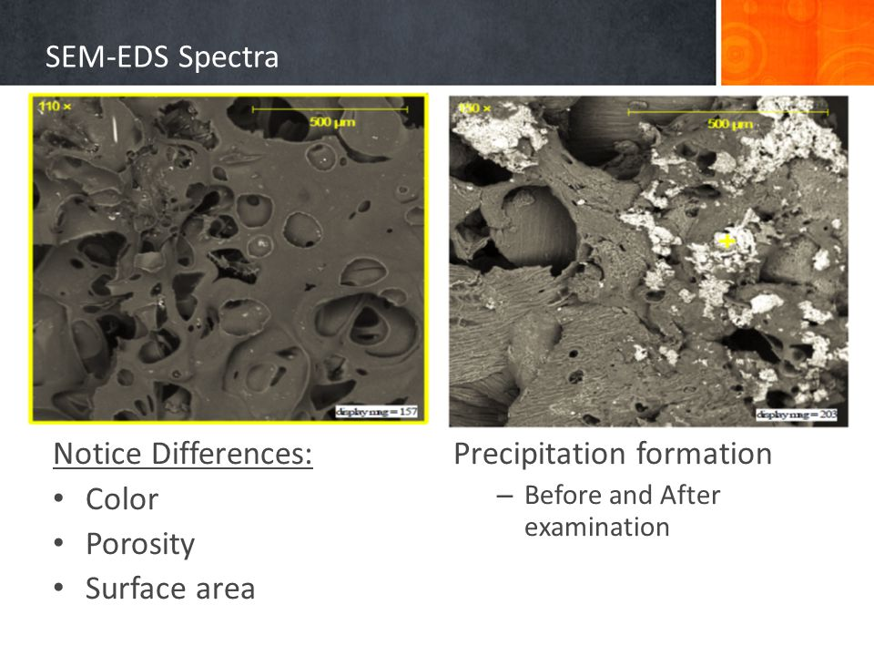 SEM-EDS Spectra Notice Differences: Color Porosity Surface area Precipitation formation – Before and After examination